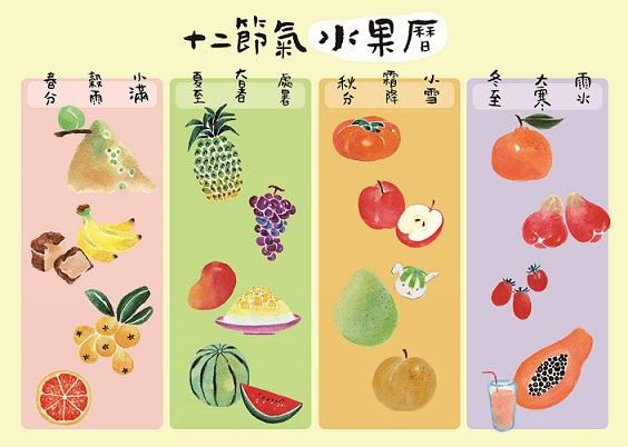 十二節氣水果曆